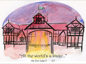 All the world's a stage As You Like It quote